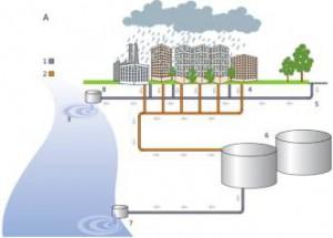renewable source of energy-andorra